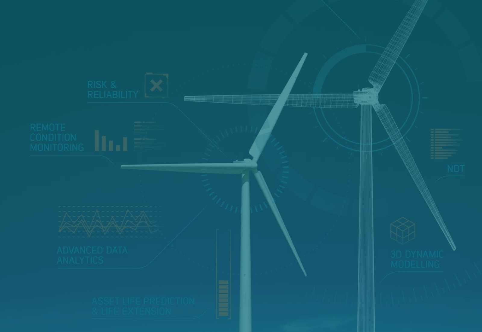 Codewave builds energy intelligence apps, bringing real time monitoring and actionable data on to web and mobile to improve generation
